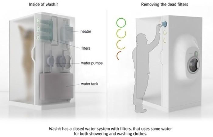 Washit, la doccia lavatrice