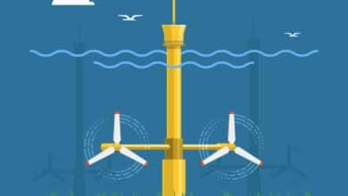 Photo of Energia dalle onde del mare: tutto quello che bisogna sapere