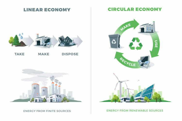 Photo of Economia circolare, che cos'è e come potrà creare nuove opportunità di lavoro