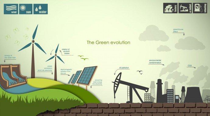 Photo of Negli USA per la prima volta produrre energia pulita costa meno delle fonti fossili
