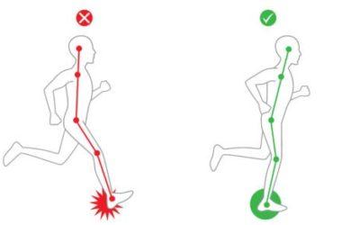 Come prevenire e curare la tallonite anche con rimedi naturali