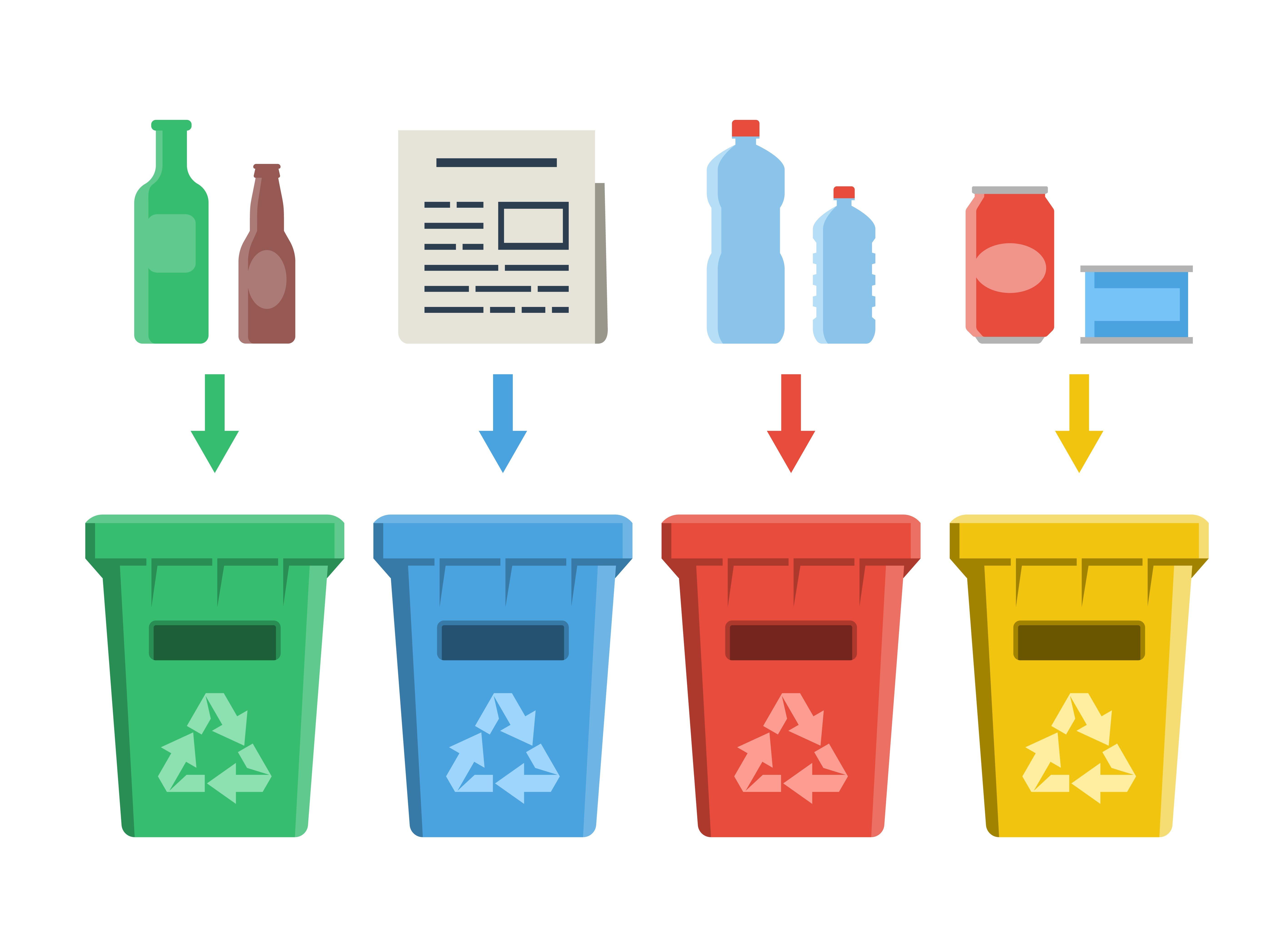 Photo of Come fare la raccolta differenziata in casa dei rifiuti correttamente