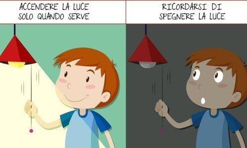 Photo of Il risparmio energetico spiegato ai bambini