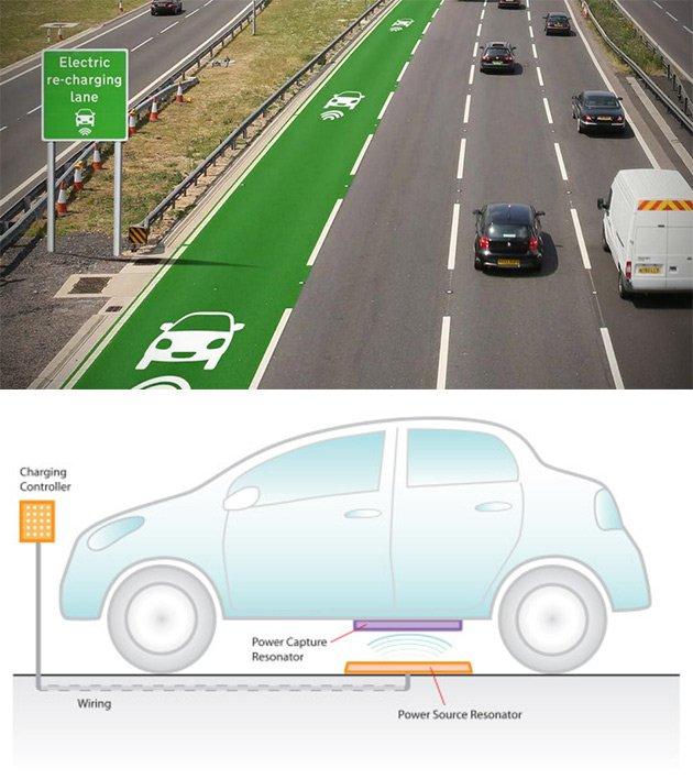 Photo of Auto elettriche: in Inghilterra la ricarica sarà in autostrada