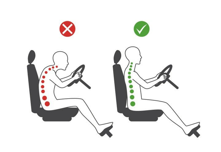 Photo of Postura corretta: consigli pratici da seguire