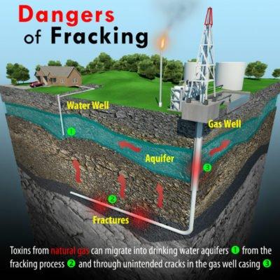 fracking rischi