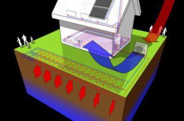 Impianto geotermico di riscaldamento: energia geotermica per riscaldare la casa