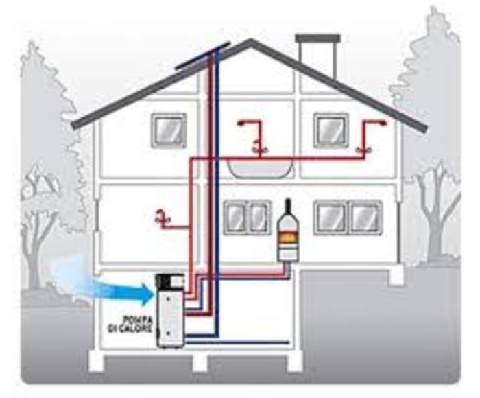 Pompa di calore a gas metano prezzi - Costo metano casa ...