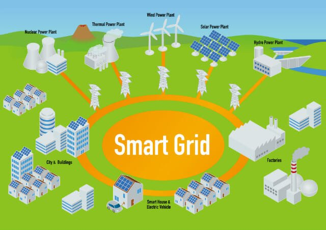 "Photo of Smart grid: cosa sono le ""reti intelligenti"""
