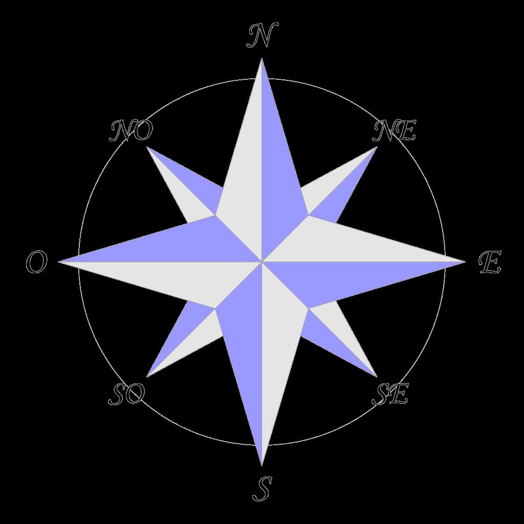 Photo of Rosa dei venti: scopri come funziona e la simbologia