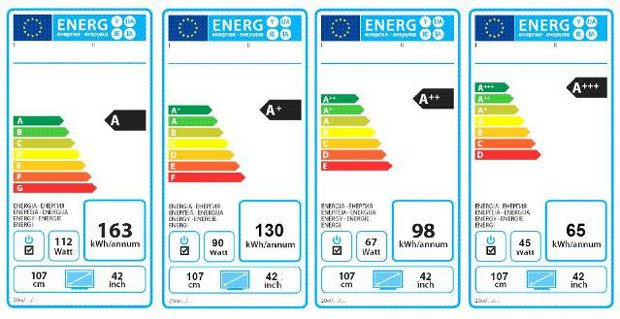 Photo of Etichetta energetica delle lampadine per uso domestico: come leggerla
