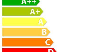 Photo of Guida alla lettura delle etichetta energetice delle lampadine per uso domestico: come leggerla