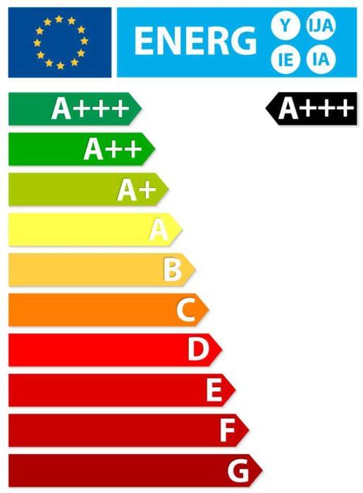 Etichetta energetica delle lampadine
