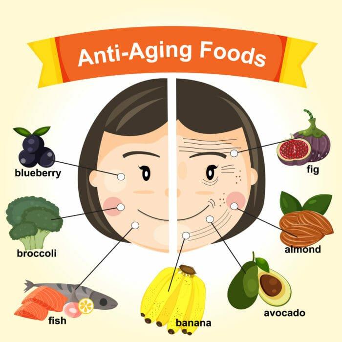 La prevenzione antiage: i cibi anti invecchiamento da portare in tavola