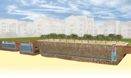 Riciclare l'acqua piovana: sistema Meteobox® di Carra Depurazioni