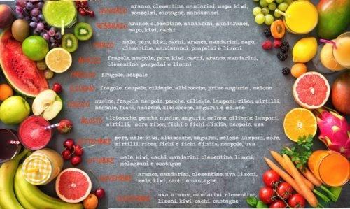 Calendario Stagionalita Frutta E Verdura.Frutta E Verdura Di Stagione Cosa Comprare Mese Per Mese