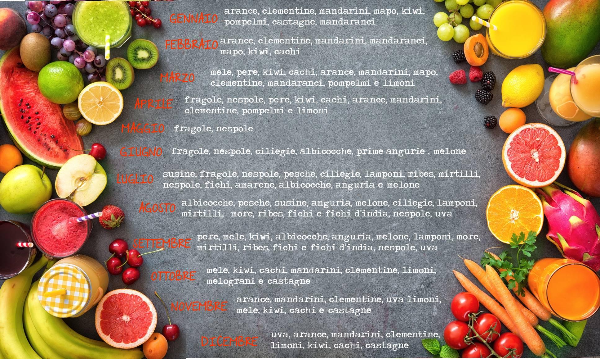 Photo of Frutta e verdura di stagione: cosa comprare mese per mese