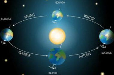 Equinozio di primavera: scopriamo l'astronomia, quali sono i riti, la mitologia e le feste associate