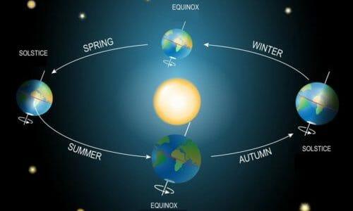 Photo of Equinozio di primavera: scopriamo l'astronomia, quali sono i riti, la mitologia e le feste associate