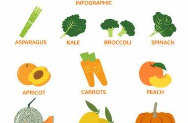Alimenti ricchi di beta-carotene per aumentare l'abbronzatura