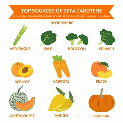 Photo of Alimenti ricchi di beta-carotene per aumentare l'abbronzatura