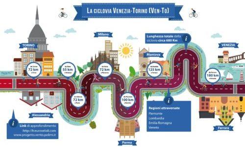 Photo of La ciclovia Vento è la strada che unisce Torino a Venezia, a piedi o in bicicletta