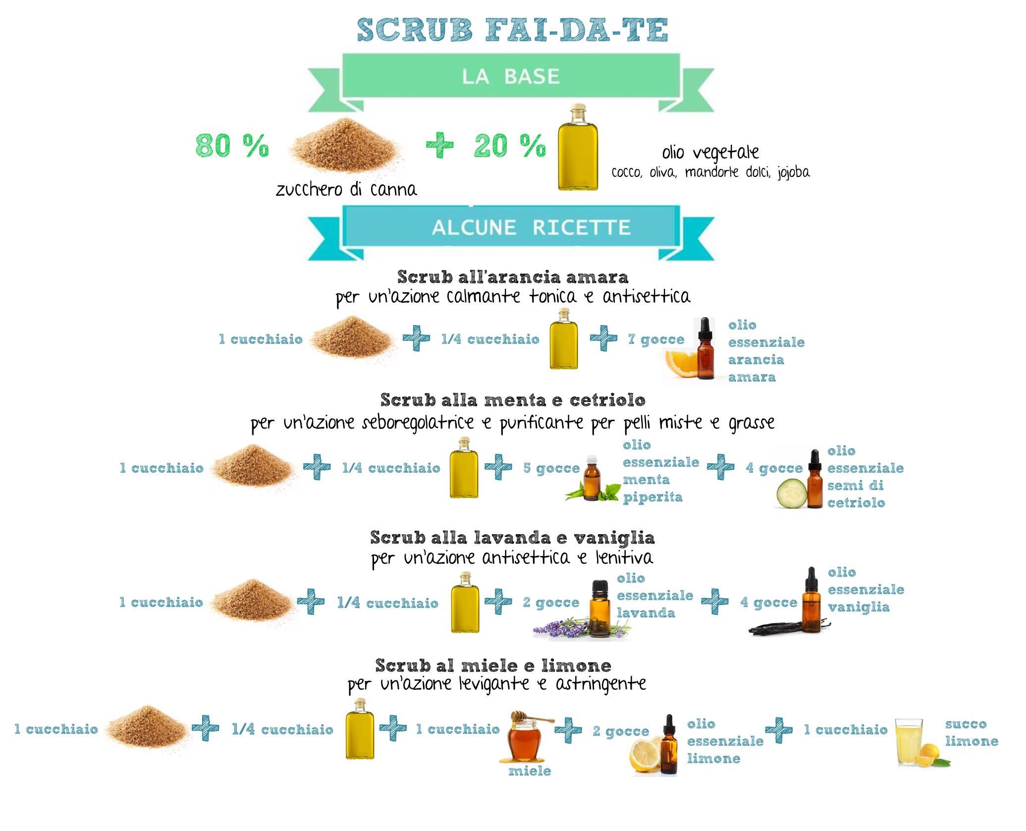 Photo of Tutto quello che c'è da sapere sullo scrub: benefici per la pelle, come farlo a casa con ingredienti naturali, differenze con il peeling…