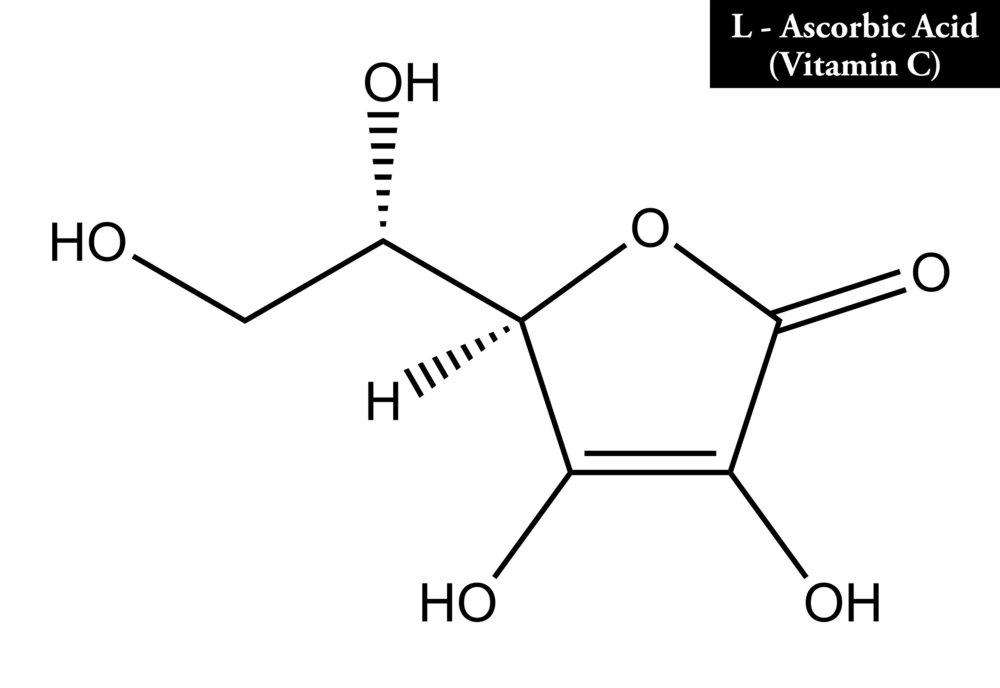 Photo of Acido ascorbico: tutto quello che dovete sapere sulla vitamina C