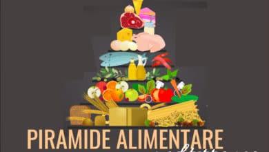 Photo of La piramide alimentare mediterranea