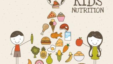 Photo of La piramide alimentare per bambini
